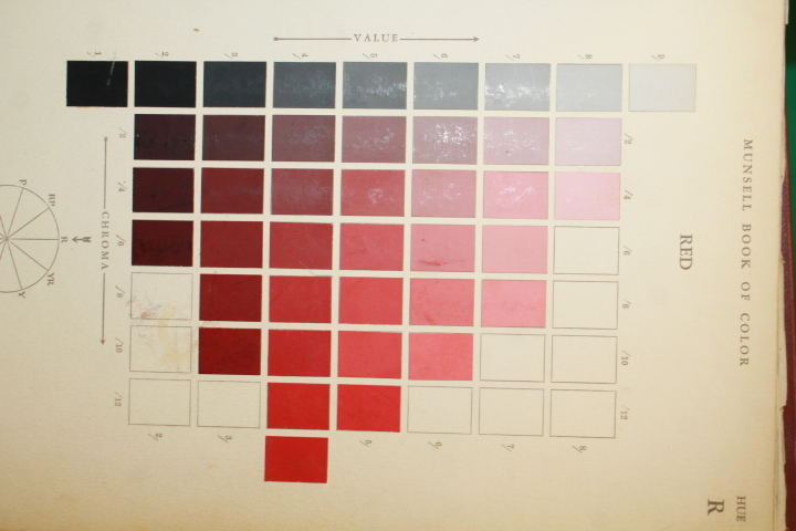 Munsell, A.H.: Munsell Book of Color vol. 1 & 2 Defining, Explai