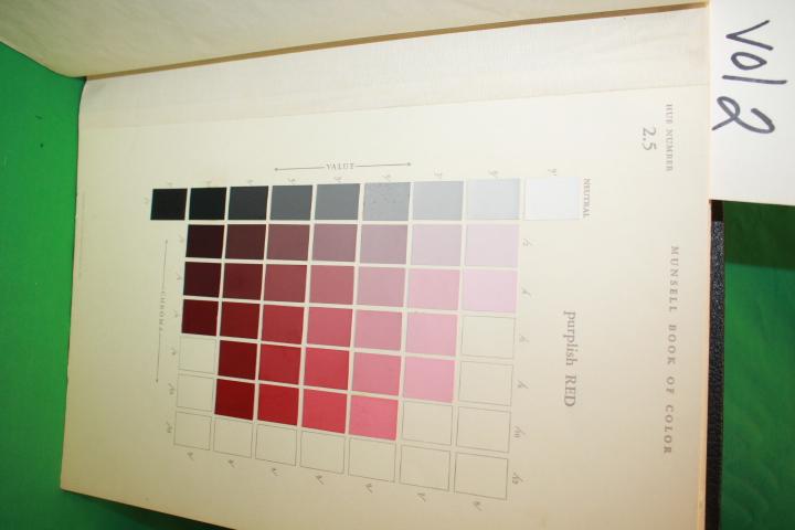 explain munsellah munsell book of color vol - Munsell Book Of Color